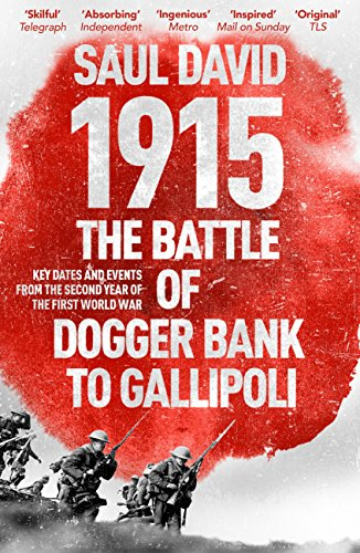 The Battle of Dogger Bank to Gallipoli